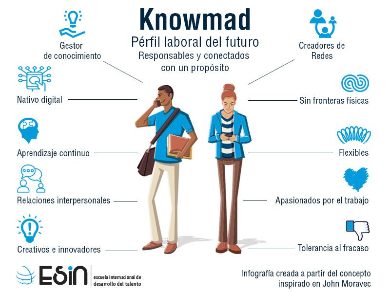 knowmad infografia